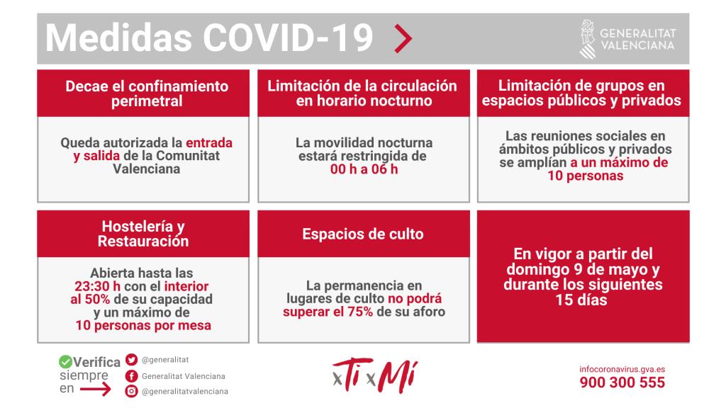 NOVES MESURES COVID-19 del 9 al 24 de maig